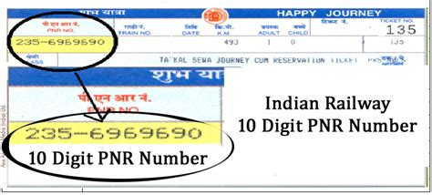 Ticket Pnr Number - United Airlines and Travelling